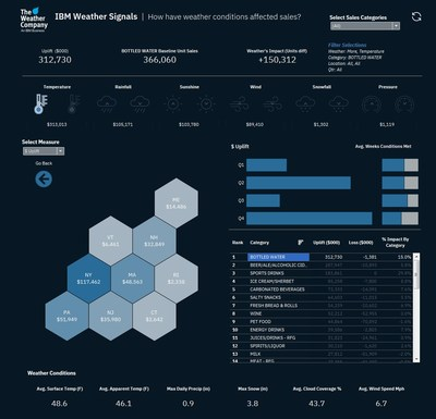 IBM Weather Signals Uses AI to Enable Predictive Weather-based Business Forecasting