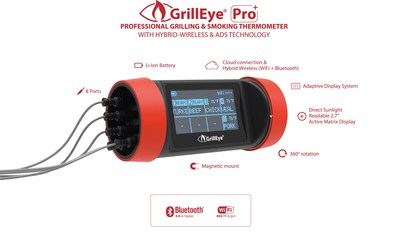 Now you can watch remotely, outside your home network, the temperatures from your GrillEye(R) (PRNewsfoto/GrillEye®)