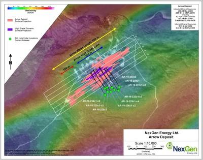 Figure 1: Arrow Deposit Drill Hole Locations (CNW Group/NexGen Energy Ltd.)