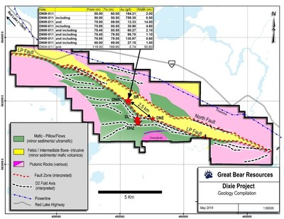 """Figure 1: Map of the Dixie project showing the location of known gold zones (DHZ, DL, DNW and DNE) and current drill results.  The location of the LP Fault drilled in DNW-011 is shown in red dashes.  The Bear-Rimini Zone is labelled """"BR"""". (CNW Group/Great Bear Resources Ltd.)"""
