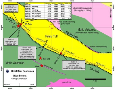 Figure 3: Close-in view of the LP Fault and Bear-Rimini discovery, showing highlighted drill holes completed across 2.5 kilometres of strike length into the Quartz-Sericite zone.  The adjacent Silicified Zone which hosts high-grade gold in DNW-011 is shown extrapolated along strike. A – A' marks the location of the cross section in Figure 4. (CNW Group/Great Bear Resources Ltd.)