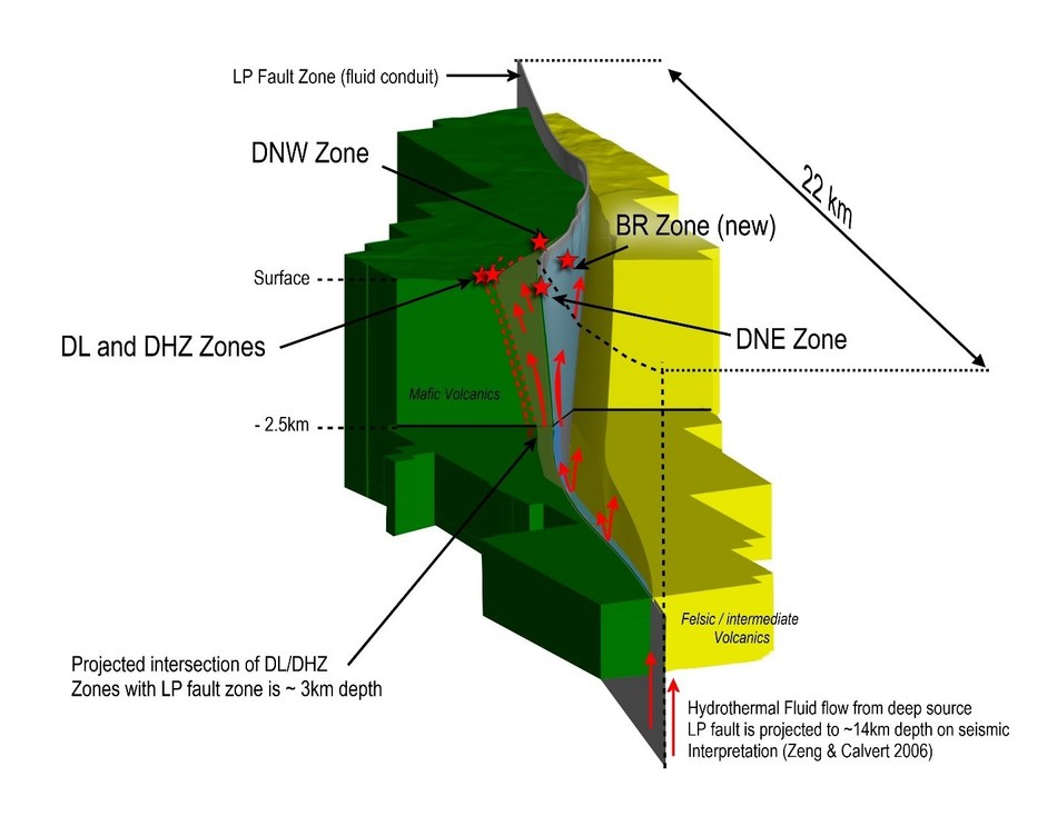 """Figure 6: Three-dimension model of the LP Fault, showing its interpreted importance during Archean age gold mineralization and various gold zones at the Dixie project.  The outline of the block model corresponds to the outline of the Dixie property claims.  Bear-Rimini Zone labeled """"BR"""". (CNW Group/Great Bear Resources Ltd.)"""