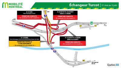 Fermetures dans l'échangeur Turcot, fin de semaine du 31 mai (Groupe CNW/Ministère des Transports)