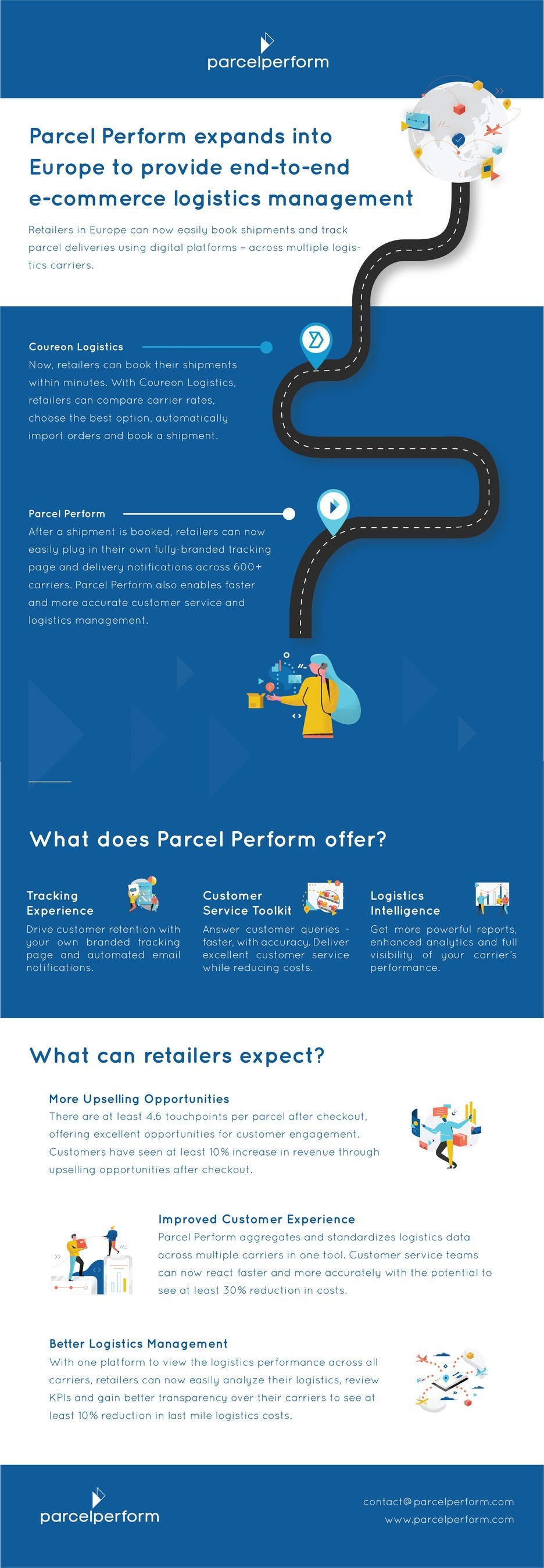 Parcel Perform expands into Europe and partners Coureon Logistics