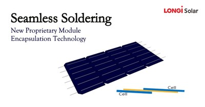 """Seamless Soldering"" – LONGi Announced New Proprietary Module Encapsulation Technology"