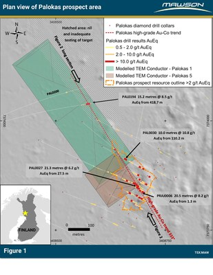 Figure 1: Plan of Palokas prospect area indicating drill results, the outline of 43-101 resource (blocks above 2 g/t AuEq), modelled ground TEM plates over a Lidar background. For more detailed location information, refer to press release of April 23, 2019. Note that Figure 3 is essentially a view down onto the plane of the northwest dipping TEM conductors. (CNW Group/Mawson Resources Ltd.)