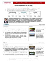 Honda May 2019 Sales