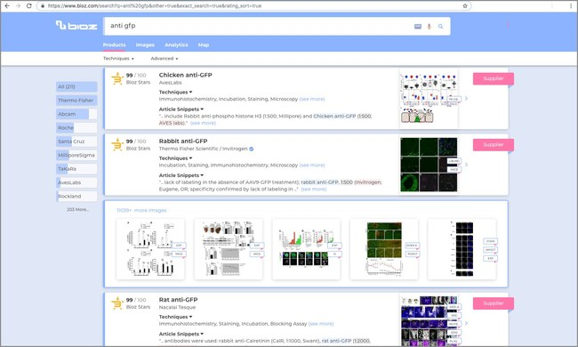 Bioz Search Engine for Life Science Experimentation