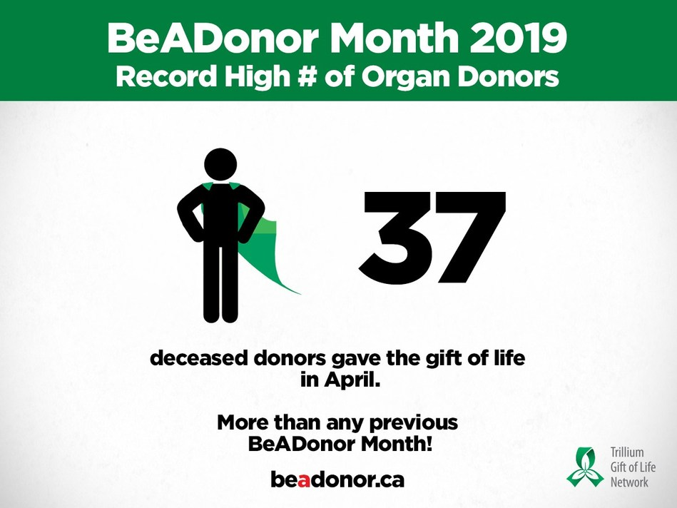 Ontario set a new record for organ donors during BeADonor Month in April, with 37 generous donors and their families giving the gift of life. (CNW Group/Trillium Gift of Life Network)