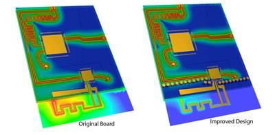 RF Desense analysis of wireless communication device