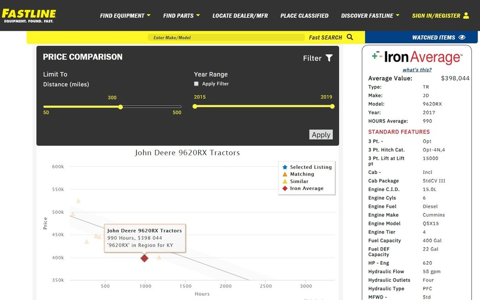 Fastline Price Comparison Tool with the Iron Average selected
