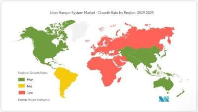 Liner Hanger System Market Regional Growth