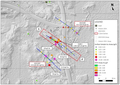 Map 3. LiDAR plan map of drill hole locations at C Zone. (CNW Group/Warrior Gold Inc.)