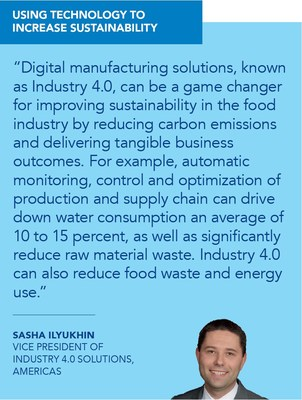 Tetra Pak VP of Industry 4.0 Solutions Sasha Ilyukhin shares how the company is using technology to increase sustainability.