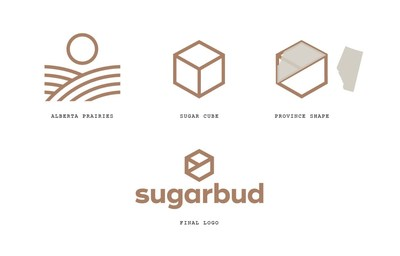 SugarBud Logo (CNW Group/SugarBud Craft Growers Corp.)