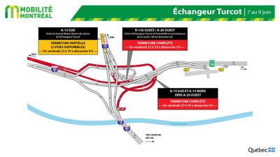 Fermetures dans l'échangeur Turcot, fin de semaine du 7 juin (Groupe CNW/Ministère des Transports)