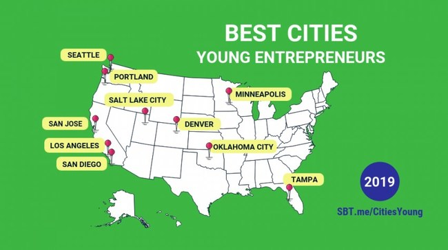 2019 Best Cities for Young Entrepreneurs