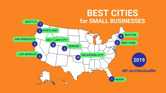 2019 Best Cities for Small Businesses