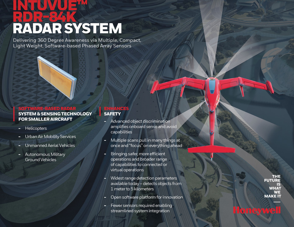 Honeywell's IntuVue RDR-84K Radar System fact sheet