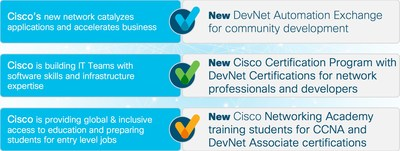 Highlights from the new DevNet Automation Exchange and the new Cisco Certifications