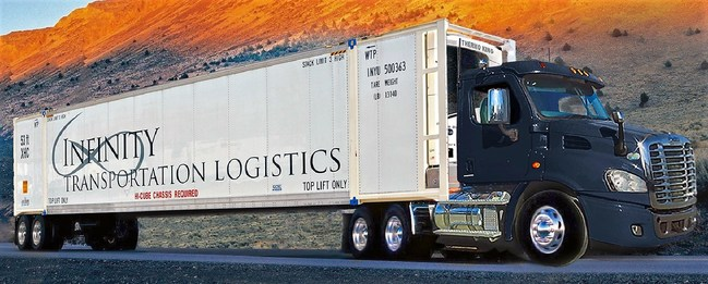 New ITL Container on Truck
