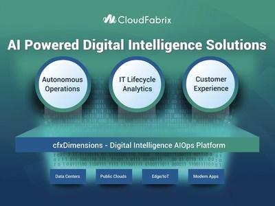 AI Powered Digital Intelligence Solutions