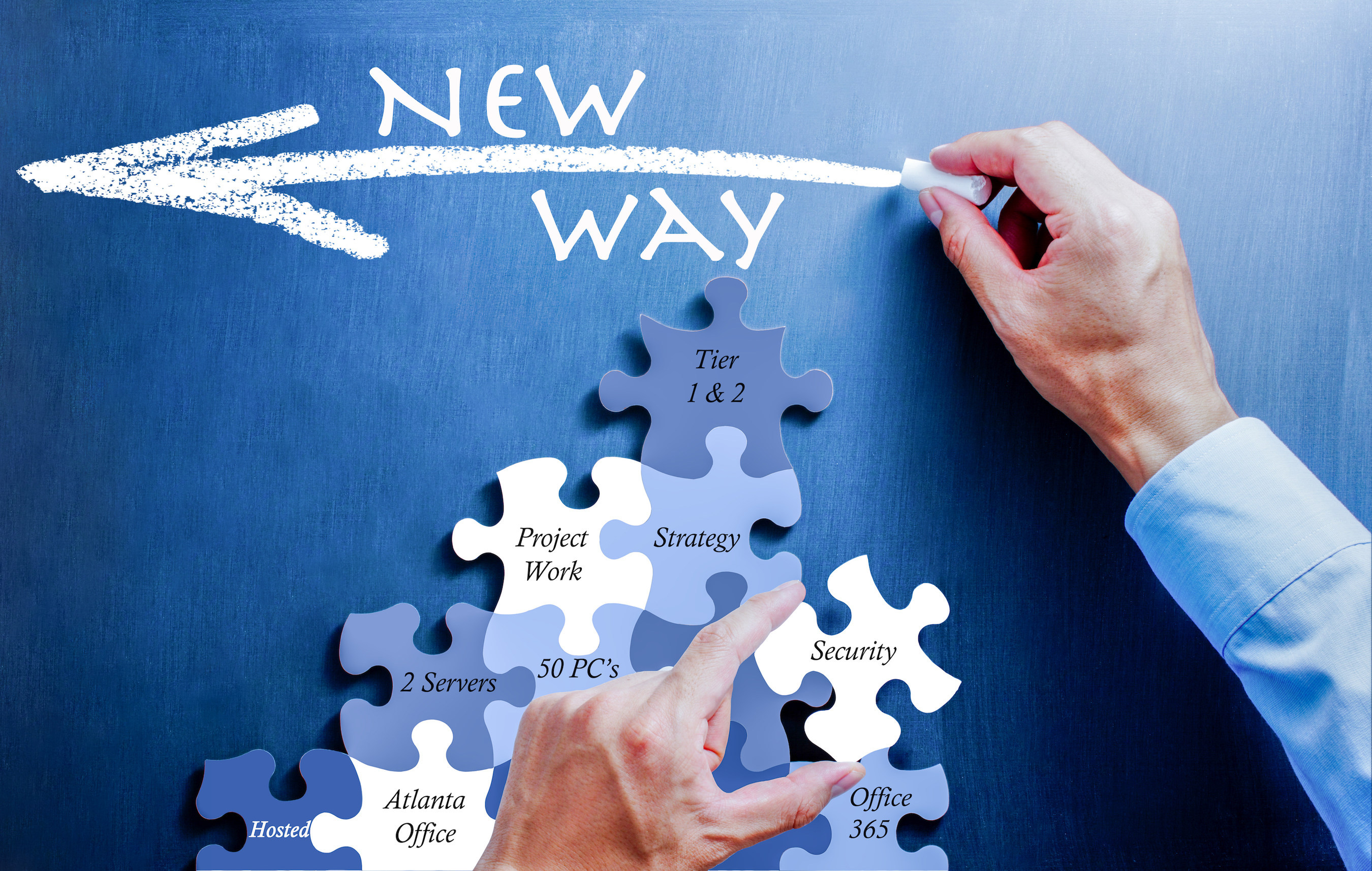 INSI Unveils a New Type of IT Support Model -- Offering