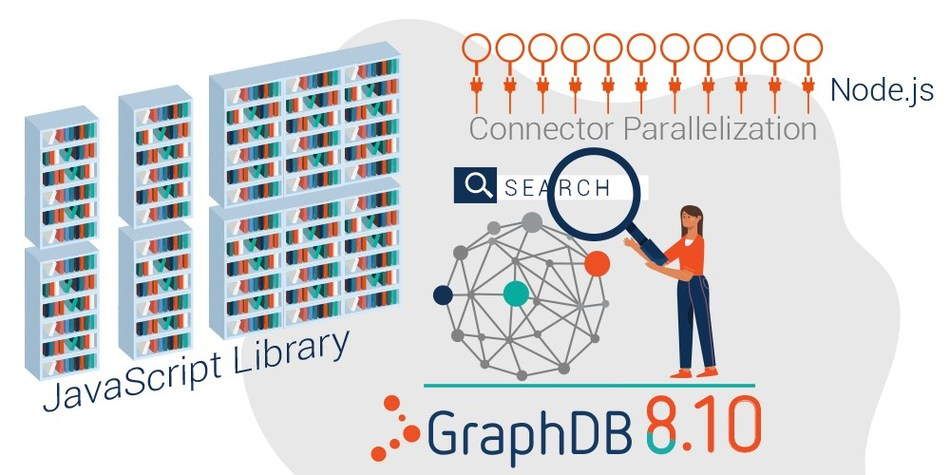Ontotext's GraphDB 8.10 Makes Knowledge Graph Experience Faster and Richer (PRNewsfoto/Ontotext)