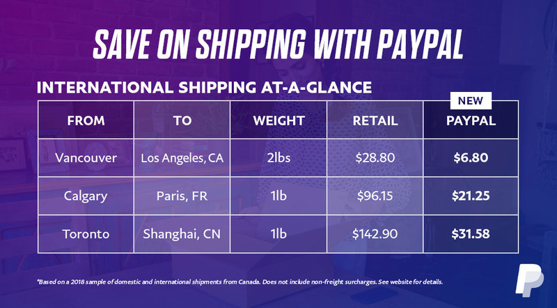 Save on international shipping with PayPal (CNW Group/PayPal Canada)