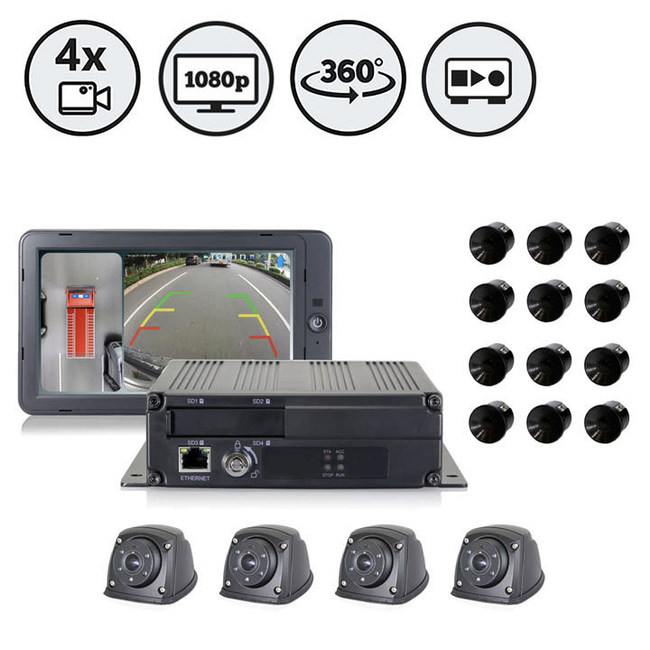 RVS-77555 1080P HD 360° Camera System with Built-In DVR