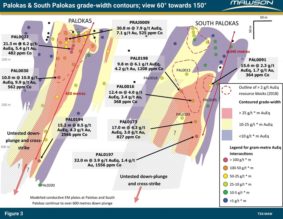 Figure 3: Contoured projection of grade-width intersections in gold equivalent terms made onto a northwesterly dipping plane (i.e. the view is looking down on an angle (60 degrees) from the northwest towards the southeast). Note the large hatched area in this projection showing the area to the north (left) and down plunge to the NW with just a single drill hole. The TEM conductors have been removed for simplicity, but lie within the surface of this image. (CNW Group/Mawson Resources Ltd.)