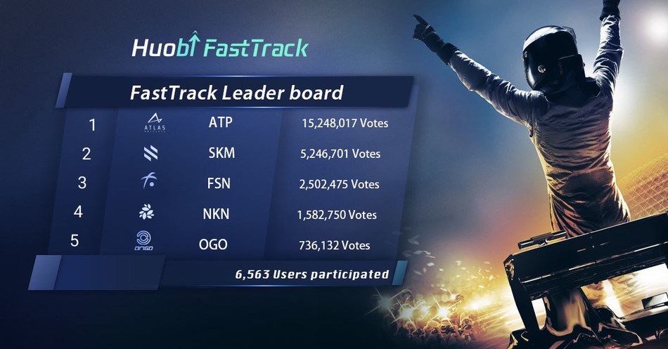 Huobi FastTrack Leaderboard