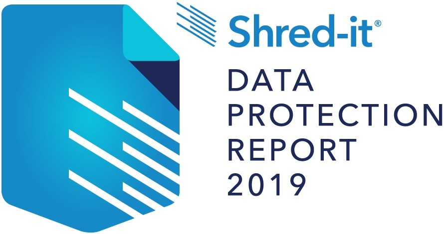 Shred-it Study Finds U S  Business' Information Security Plagued by