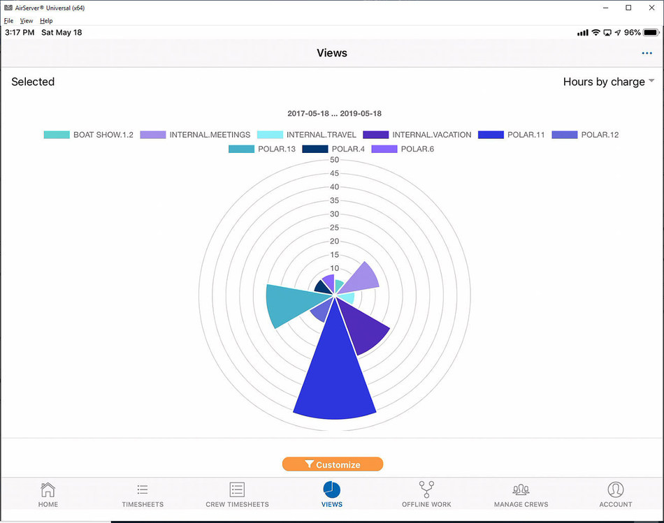 The TimeControl 8 mobile views can deliver decision-making data at a glance to managers, supervisors and administrators by pouring through high volumes of timesheet and project data and presenting that data in a simple to understand graphical format. (CNW Group/HMS Software)