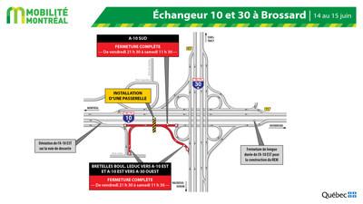 Fermeture A-10 EST / boulevard du Quartier à Brossard (REM), vendredi 14 juin (Groupe CNW/Ministère des Transports)