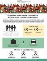 L'OCPM propose une trousse d'activité contributive citoyenne sur la discrimination et le racisme systémiques : organisez votre consultation