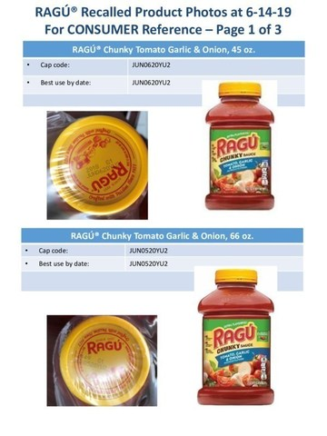 RAGÚ® Recalled Product Photos at 6-14-19For CONSUMER Reference
