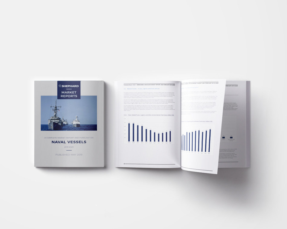 According to Shephard Media's Naval Vessels Market Report and Forecast 2019-2029, China's ambitions to create a blue-water navy capable of worldwide power projection are the major driver for procurement of surface ships and submarines in the US and Asia-Pacific. (Image: Shephard Media) (PRNewsfoto/Shephard Media)