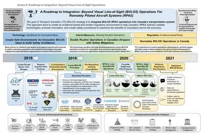 PR News Wire SpaceWar com Widget Page