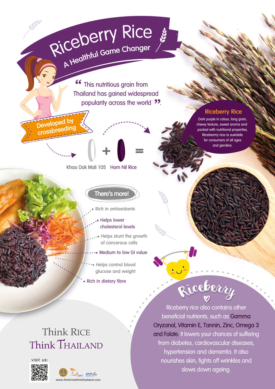 Riceberry Rice, A Healthful Game Changer from Thailand (PRNewsfoto/Department of Foreign Trade)