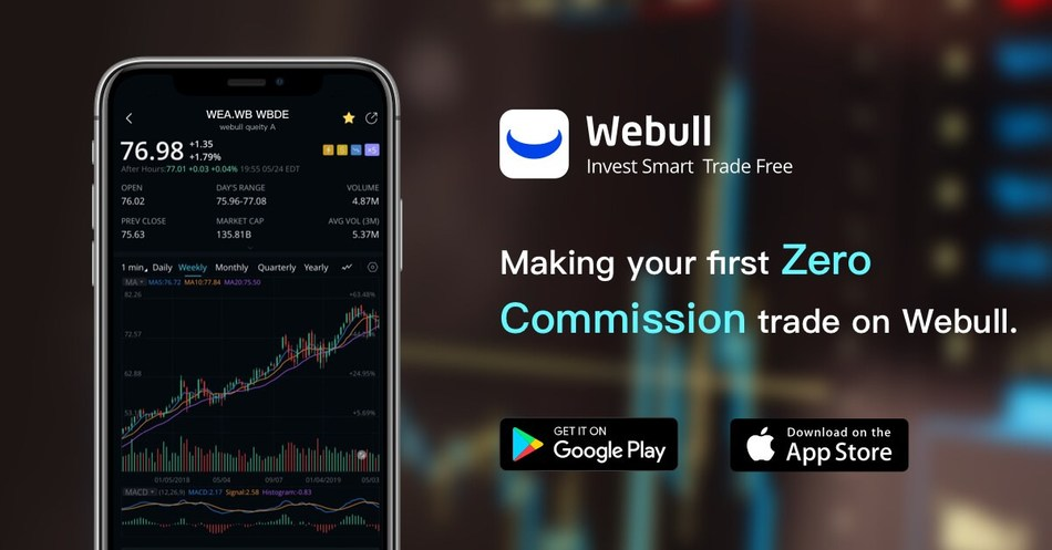 Zero-Commission Trading is Now Available on Webull's Desktop Platform