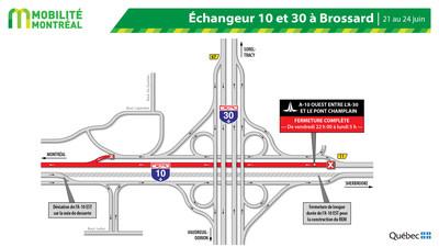 Pont Champlain, secteur 10-30, FDS du 21 jui (Groupe CNW/Ministère des Transports)