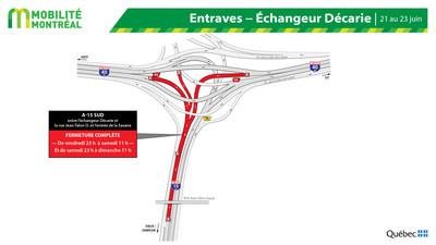 A15 et échangeur Décarie, FDS 21 juin (Groupe CNW/Ministère des Transports)