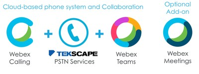 Tekscape Cloud-Based Phone and Collaboration Solution