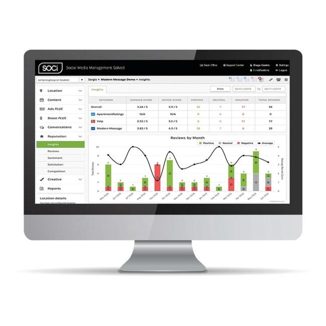 Modern Message - SOCi Dashboard Integration