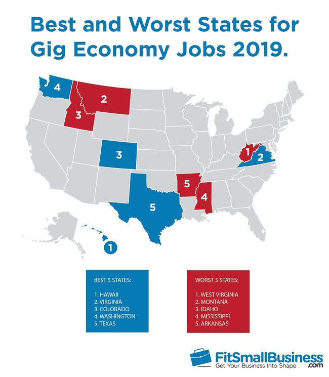 Best and Worst States for Gig Economy Jobs