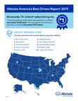 La 15ava edición anual del America's Best Drivers Report® de Allstate clasifica a las ciudades estadounidenses con los conductores más seguros