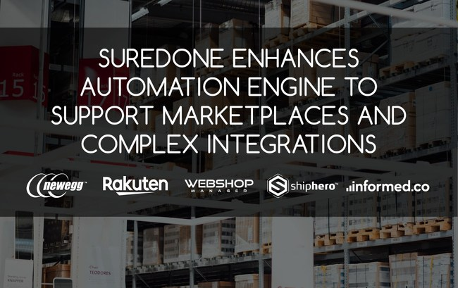Updated E-Commerce Automation System now Supports Newegg, Rakuten, WebShopManager, ShipHero, Informed Repricer and more
