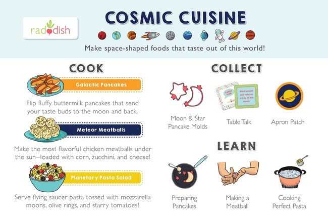Designed by teachers and chefs, each Raddish kit offers three laminated recipe guides featuring illustrated recipes and culinary skills while weaving in science, math, history, language arts and more. In addition, the kit includes an apron patch, a quality kid-sized cooking tool, an activity, grocery list and table talk conversation cards.