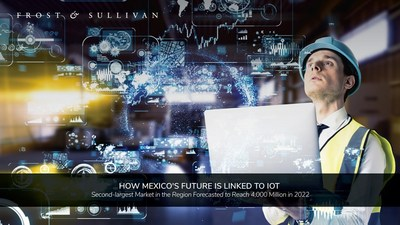 IoT Opportunities in Mexico: Identify Verticals to Invest in by 2022
